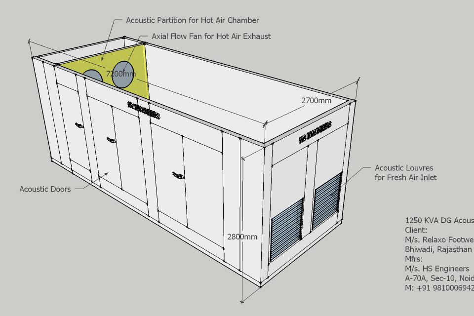 Acoustic Enclosures supplied in Bhiwadi